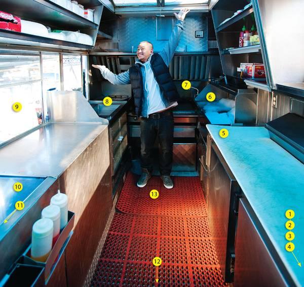 Anatomy Of A Food Truck Fukuburger Las Vegas Weekly